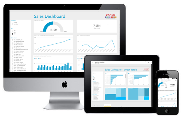 Analytics4BusinessOne